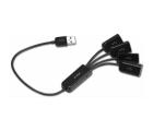 USB kábel, csatlakozó